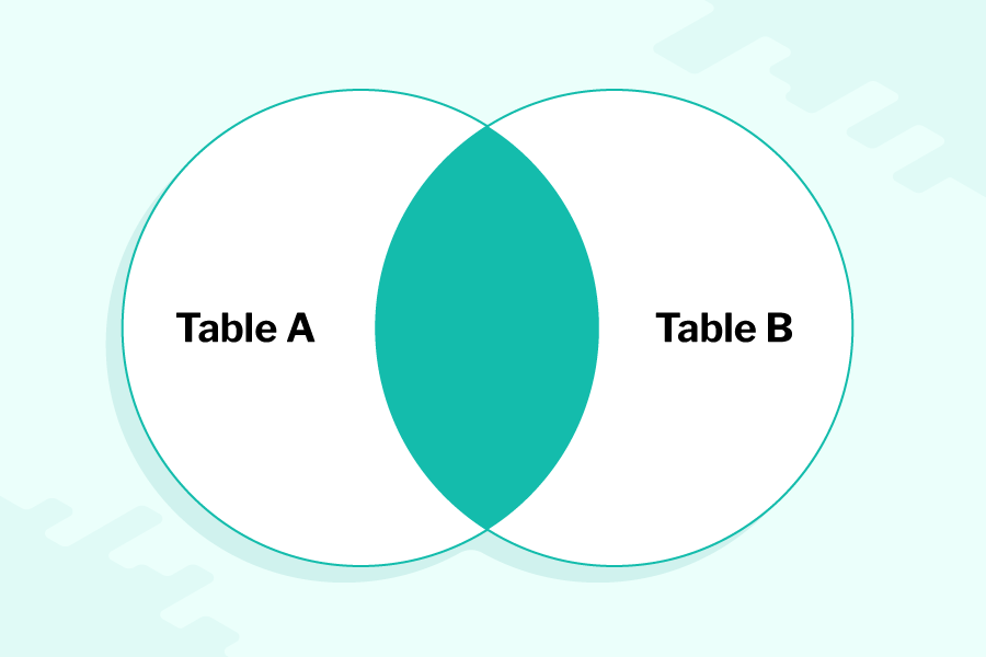 a venn diagram of 2 overlapping circles, labelled Table A and Table B, the intersection between the circles is shaded