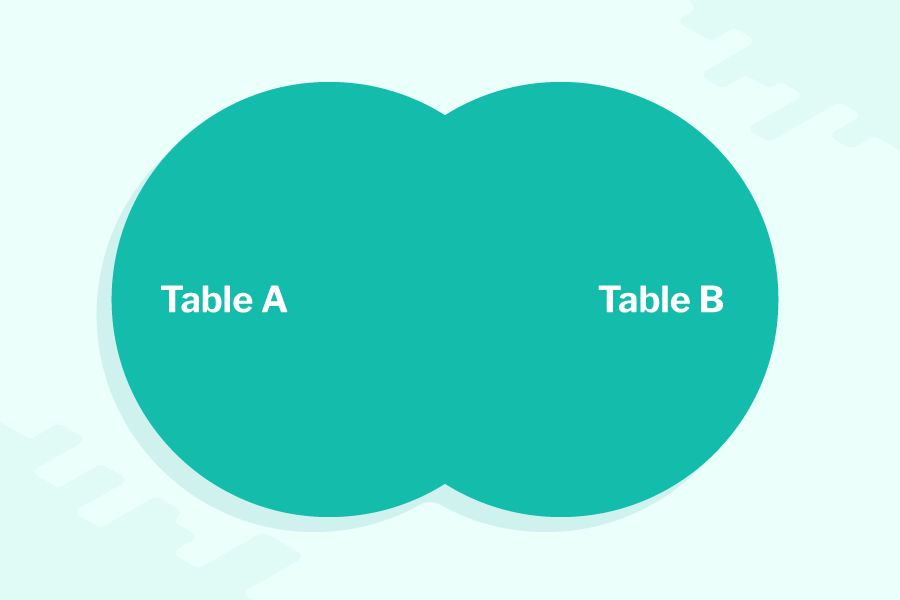 a venn diagram of 2 overlapping circles, labelled Table A and Table B, circle Table A, circle Table B and the intersection between the circles are shaded