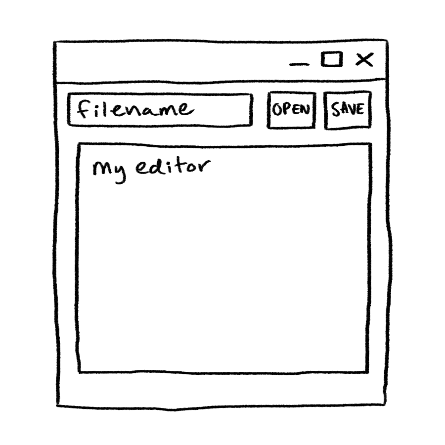 """A sketch of a text editor design. Under the windows title bar is a long horizontal box labelled """"filename"""" and two smaller boxes labelled """"OPEN"""" and """"SAVE"""", all in one row across the width of the window. Another box labelled """"my editor"""" fills up most of the rest of the space in the window below that row."""