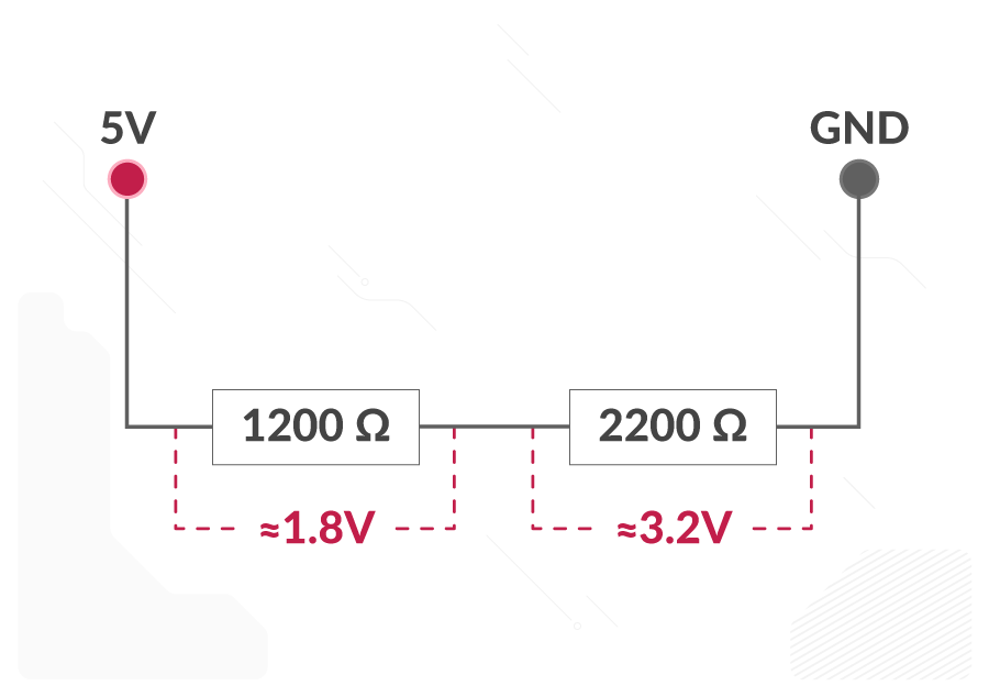 A circuit consisting of one 1200 ohm resistor and one 2200 ohm resistor connected in series between a 5V pin and a GND pin. The 1200 ohm resistor shows roughly 1.8V across it and the 2200 ohm resistor shows roughly 3.2V across each it.
