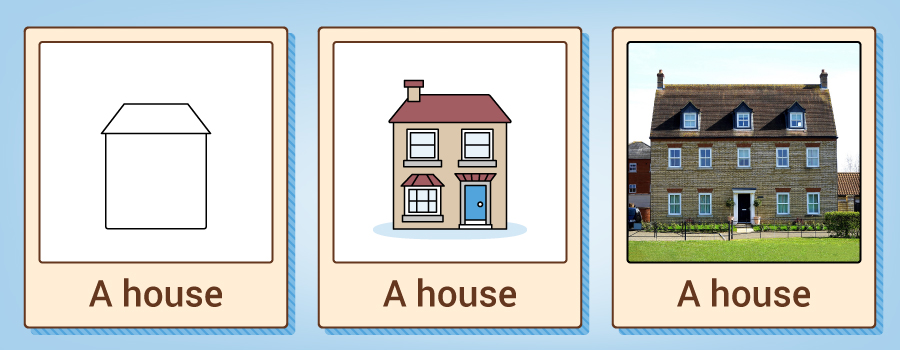 three different epresentations of a house, the first is a simple outline, the second a more detailed drawing and the third is a photograph