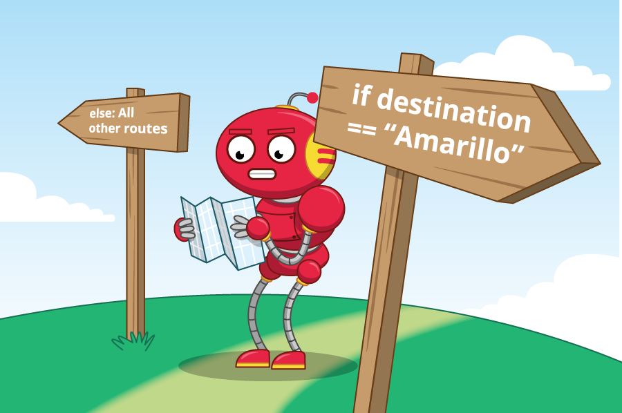 An illustration of a humanoid robot with a map, next to two signposts containing Python code.